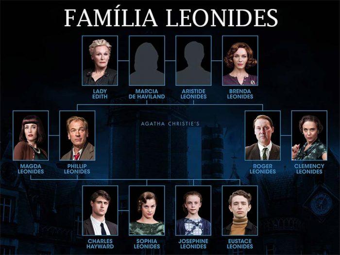 A Casa Torta Família Leonides